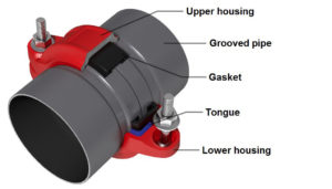 grooved-pipe-joints